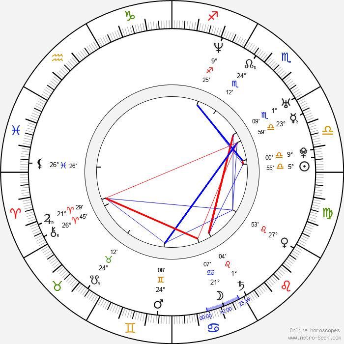 Guy Chapman - Birth horoscope chart