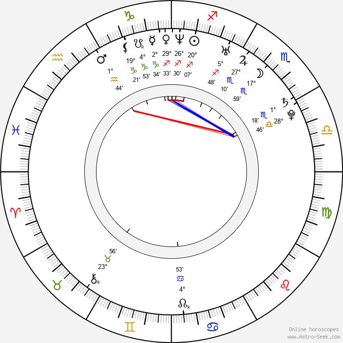 Guy Edmonds - Birth horoscope chart