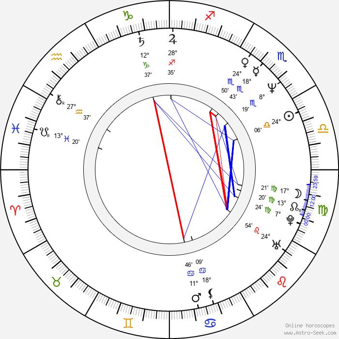 Guy Henry - Birth horoscope chart