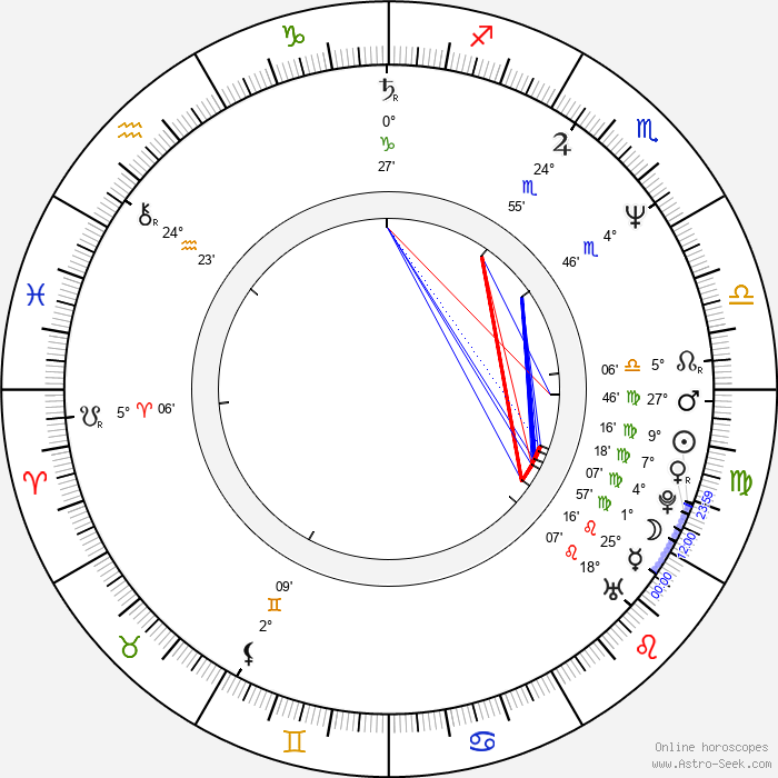 Guy Laliberté - Birth horoscope chart