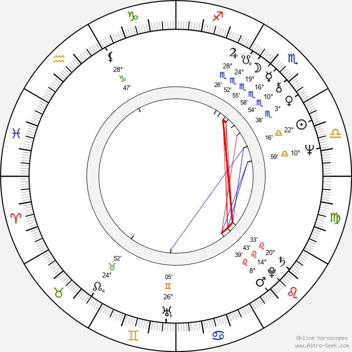 Guy Siner - Birth horoscope chart