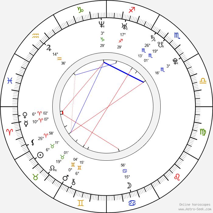Gyu-ri Nam - Birth horoscope chart