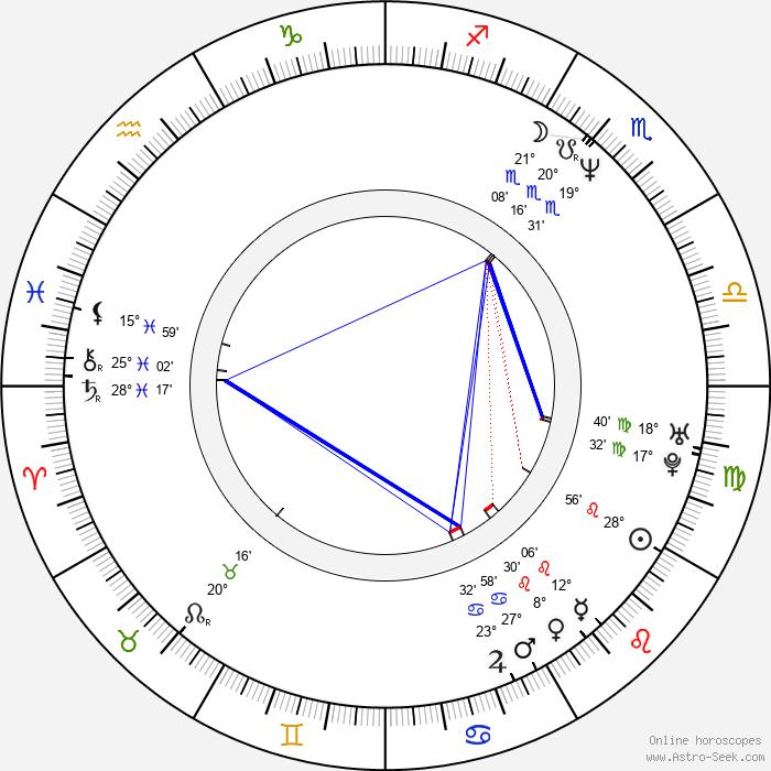 GZA - The Genius - Birth horoscope chart
