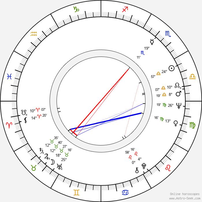 H. B. Halicki - Birth horoscope chart
