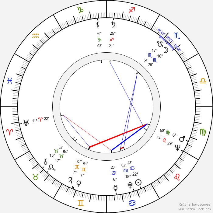 H. Howard Stephenson - Birth horoscope chart
