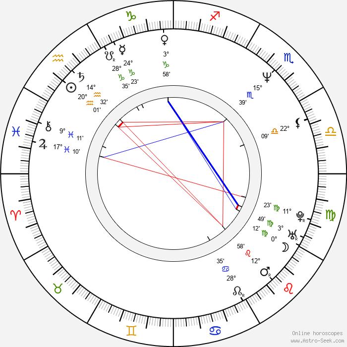 Ha Yoo - Birth horoscope chart