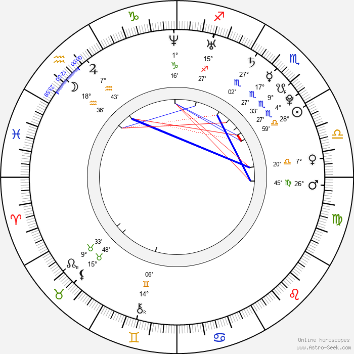 Hadise - Birth horoscope chart