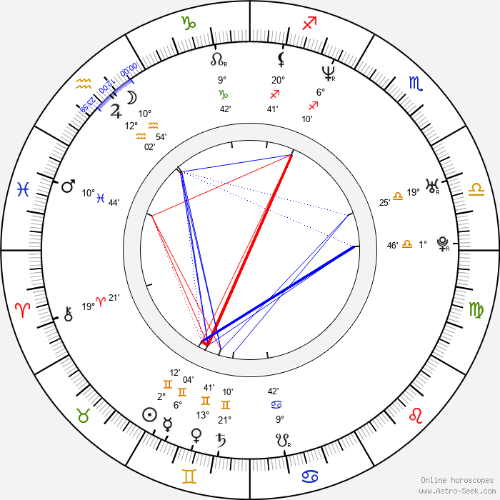 Hae-eun Lee - Birth horoscope chart