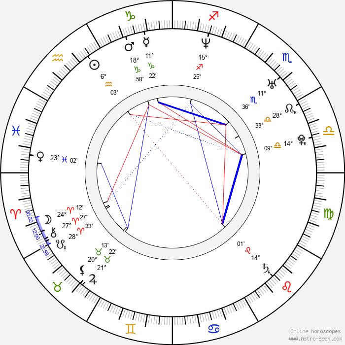 Hae-Il Park - Birth horoscope chart