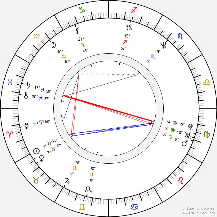 Hagen Bogdanski - Birth horoscope chart