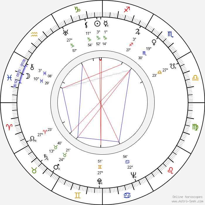 Hal Borne - Birth horoscope chart
