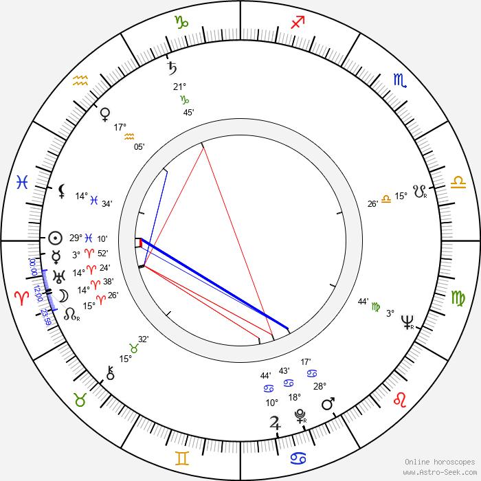 Hal Linden - Birth horoscope chart