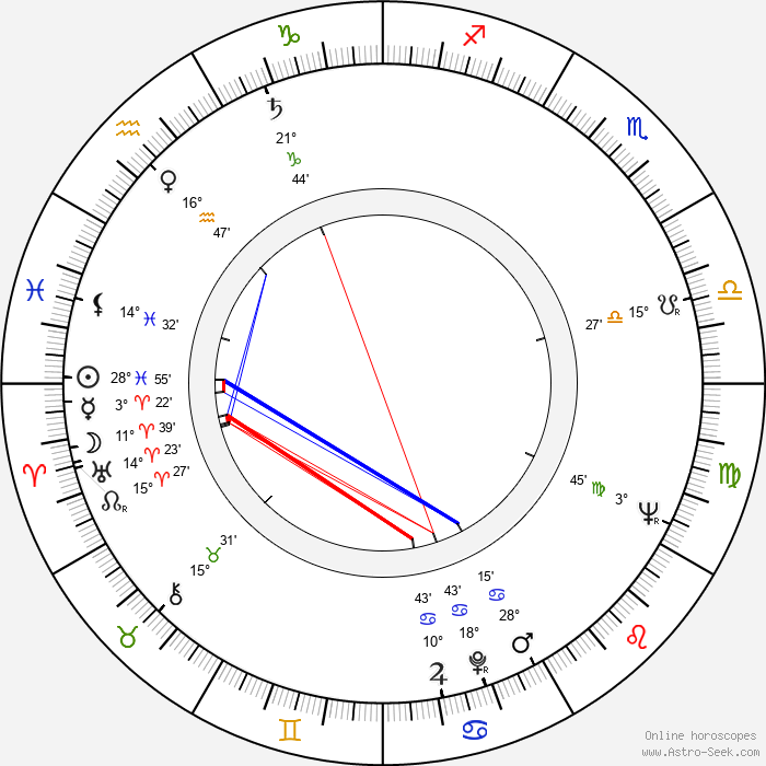 Hal Linden - Birth horoscope chart