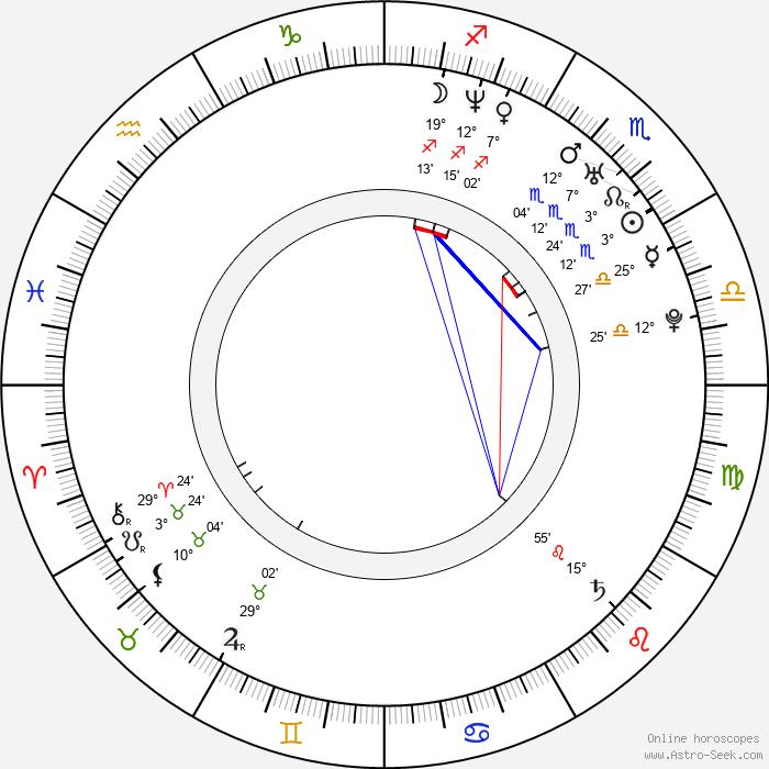 Hal Ozsan - Birth horoscope chart