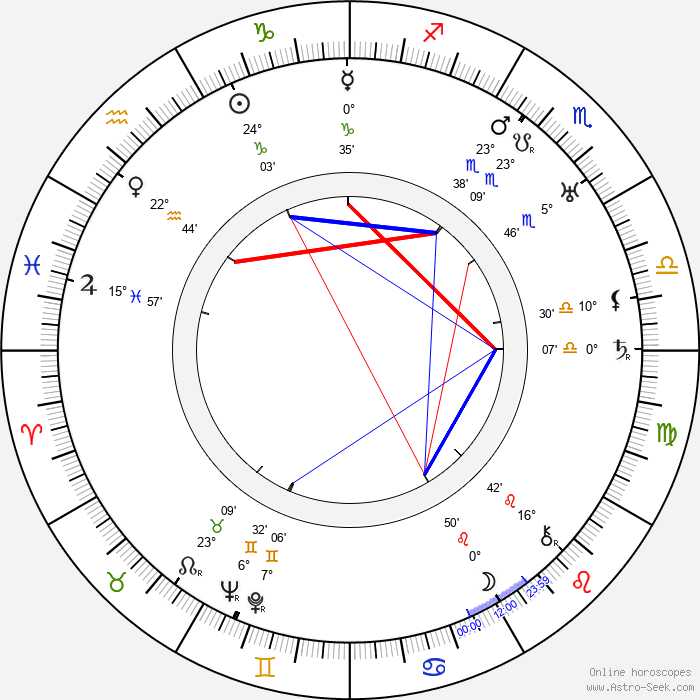 Hal Roach - Birth horoscope chart