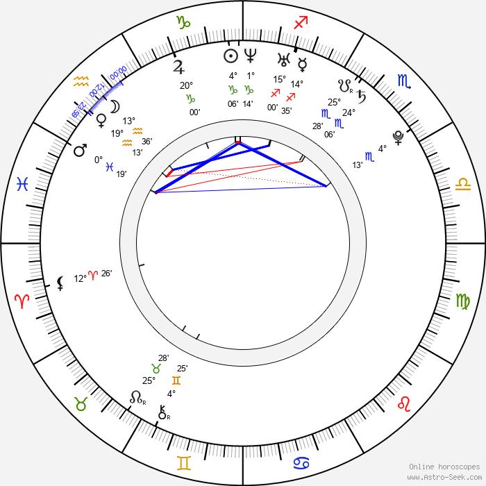 Hal Scardino - Birth horoscope chart