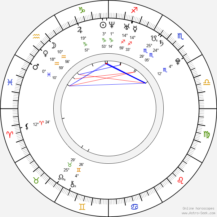 Hal Scardino - Birth horoscope chart