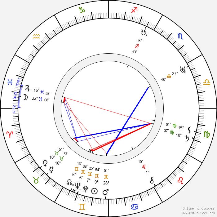 Hal Skelly - Birth horoscope chart