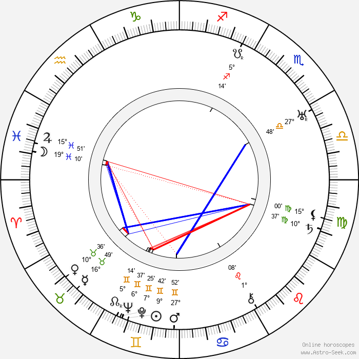Hal Skelly - Birth horoscope chart