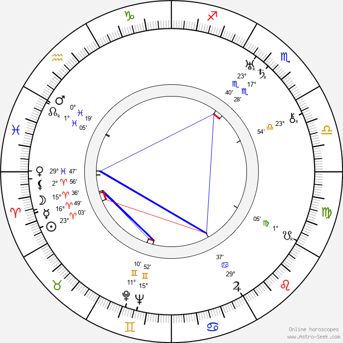 Hal Taggart - Birth horoscope chart