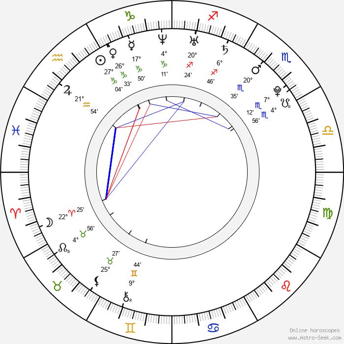 Hale Appleman - Birth horoscope chart