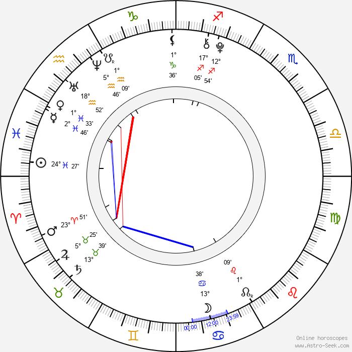 Haley Nero - Birth horoscope chart