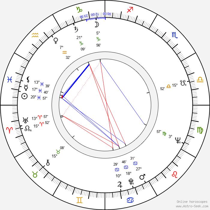 Halina Jablonowska - Birth horoscope chart