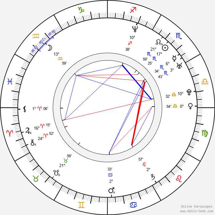Halina Reijn - Birth horoscope chart