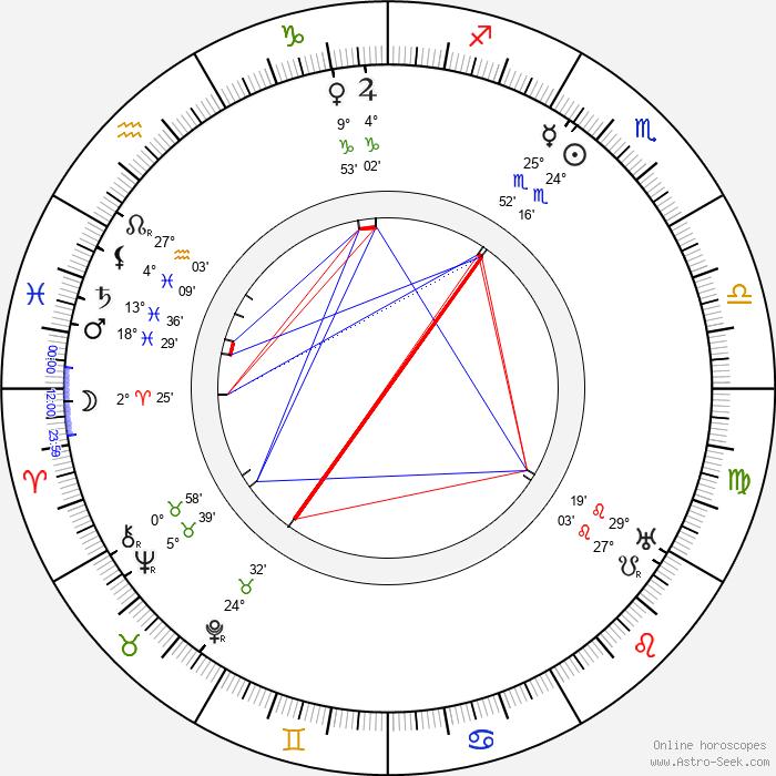 Halliwell Hobbes - Birth horoscope chart