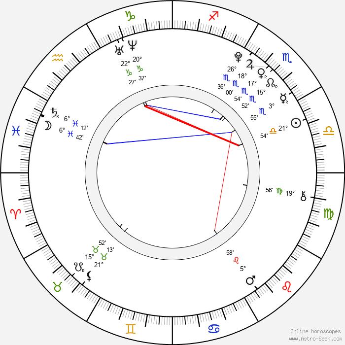 Ham Seung Jin - Birth horoscope chart