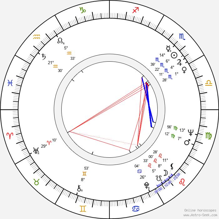 Hamilton Camp - Birth horoscope chart