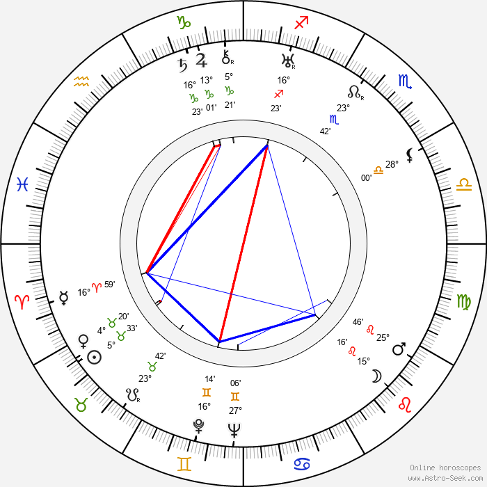 Hamilton MacFadden - Birth horoscope chart