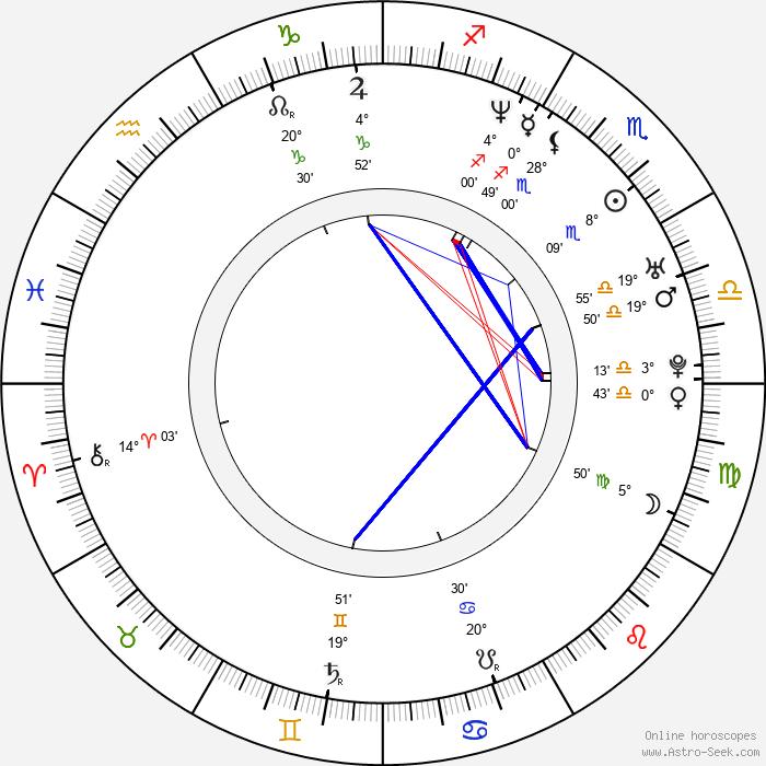 Hamilton Steele - Birth horoscope chart