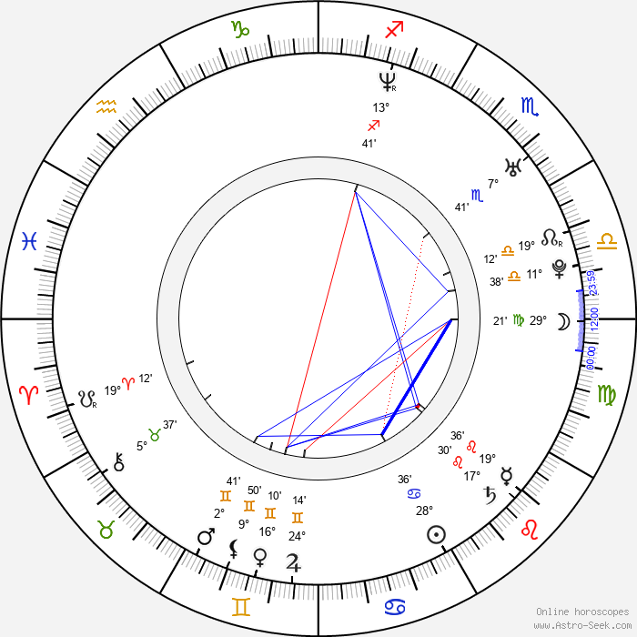 Hampus Björck - Birth horoscope chart