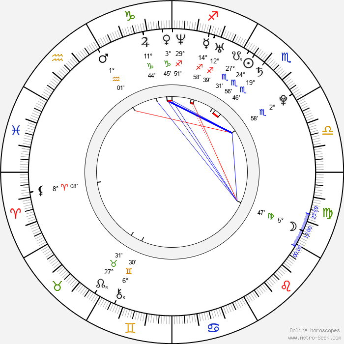 Han-byeol Park - Birth horoscope chart