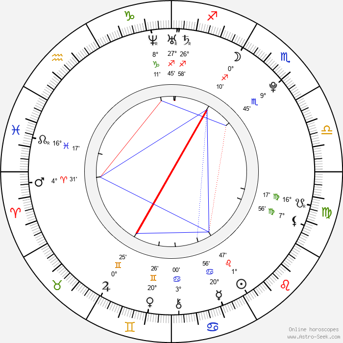 Han Seung-yeon - Birth horoscope chart