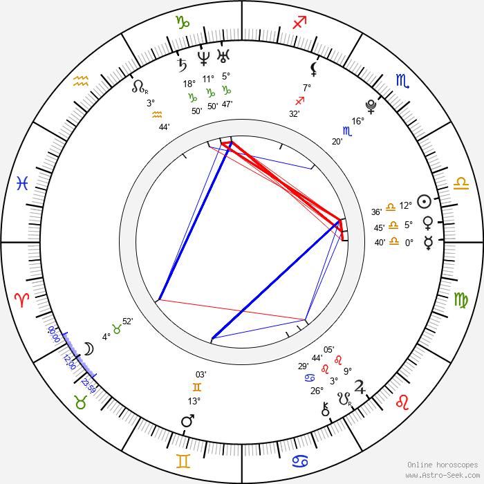 Sunhwa - Birth horoscope chart