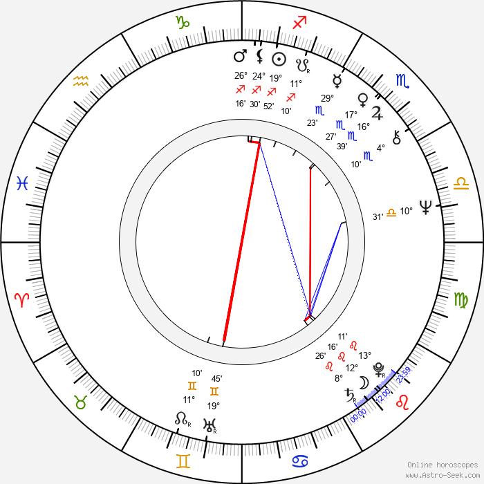 Hana Brejchová - Birth horoscope chart