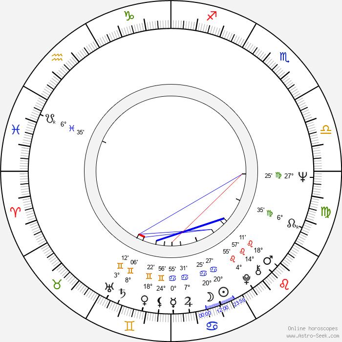 Hana Packertová - Birth horoscope chart