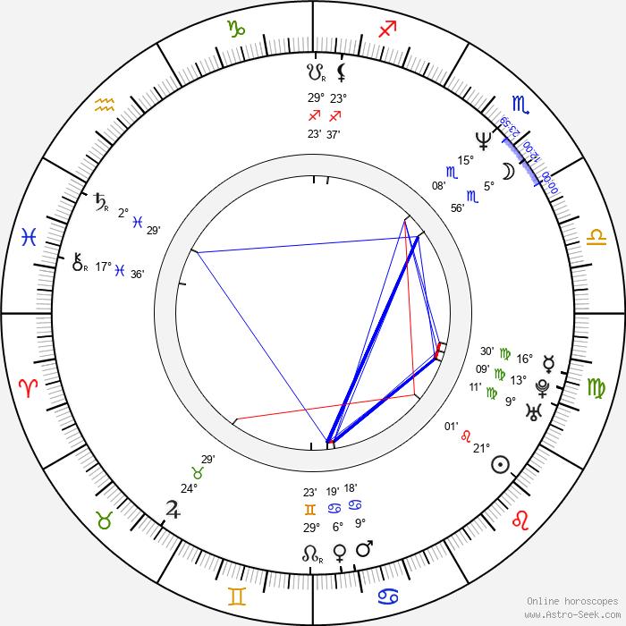 Hank Cheyne - Birth horoscope chart