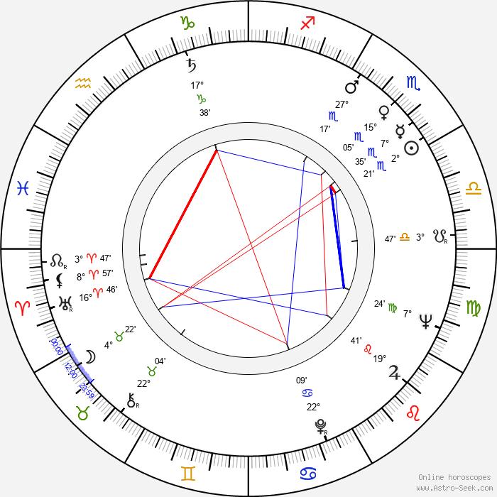 Hank Garrett - Birth horoscope chart