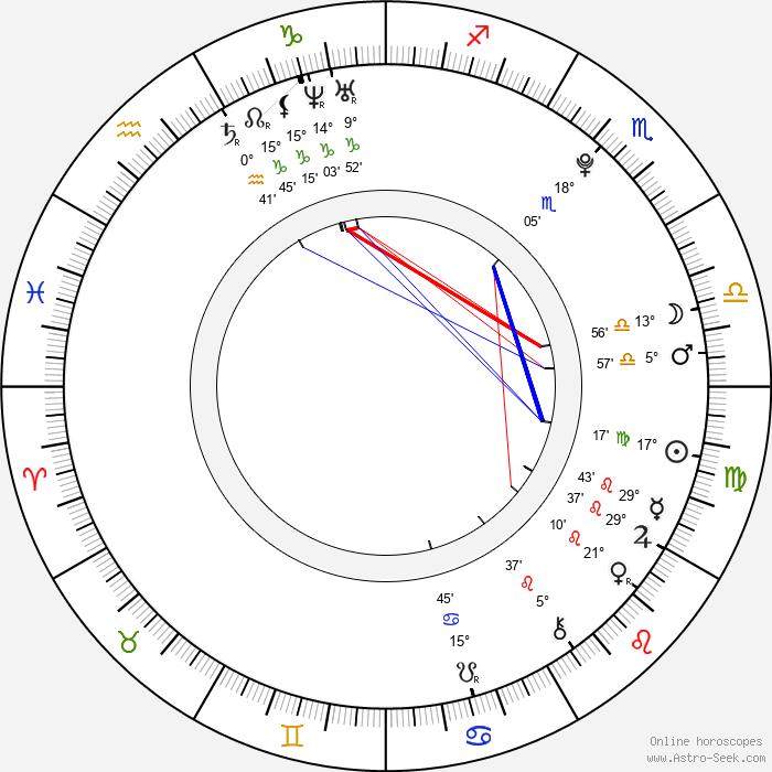 Hannah Hodson - Birth horoscope chart