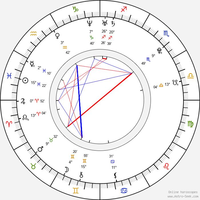 Hannah Taylor Gordon - Birth horoscope chart