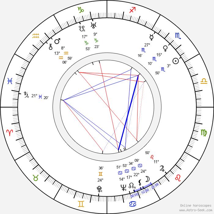 Hannes Veivo - Birth horoscope chart