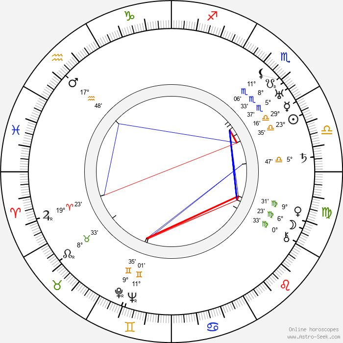 Hanni Weisse - Birth horoscope chart