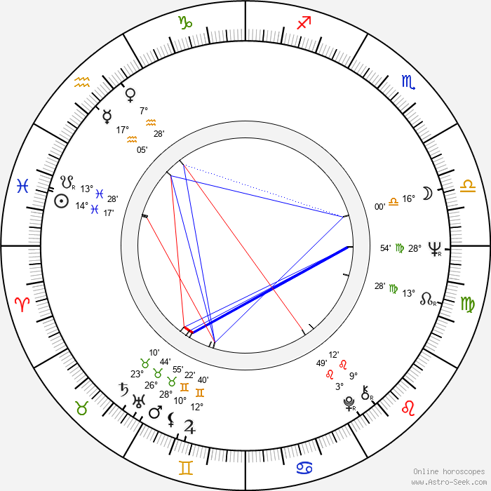 Hannu Karpo - Birth horoscope chart