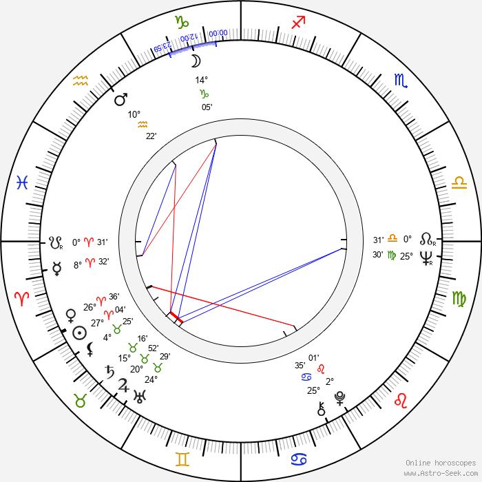 Hannu Peltomaa - Birth horoscope chart