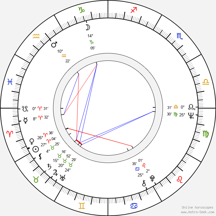 Hannu Peltomaa - Birth horoscope chart