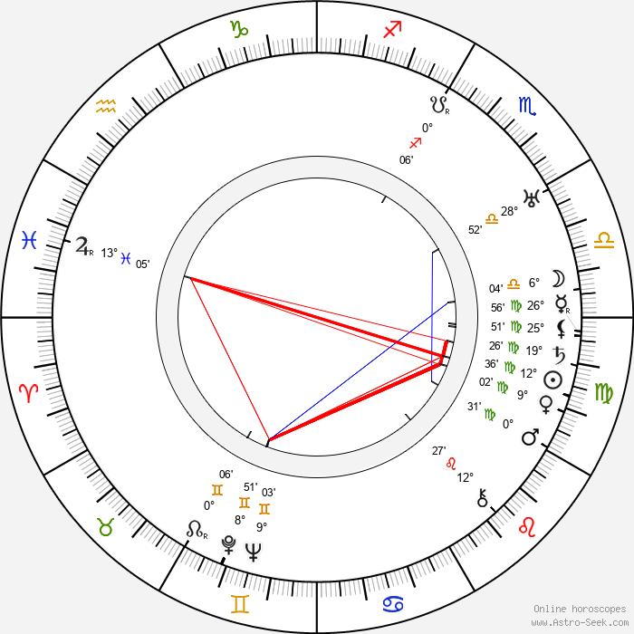 Hans Finohr - Birth horoscope chart