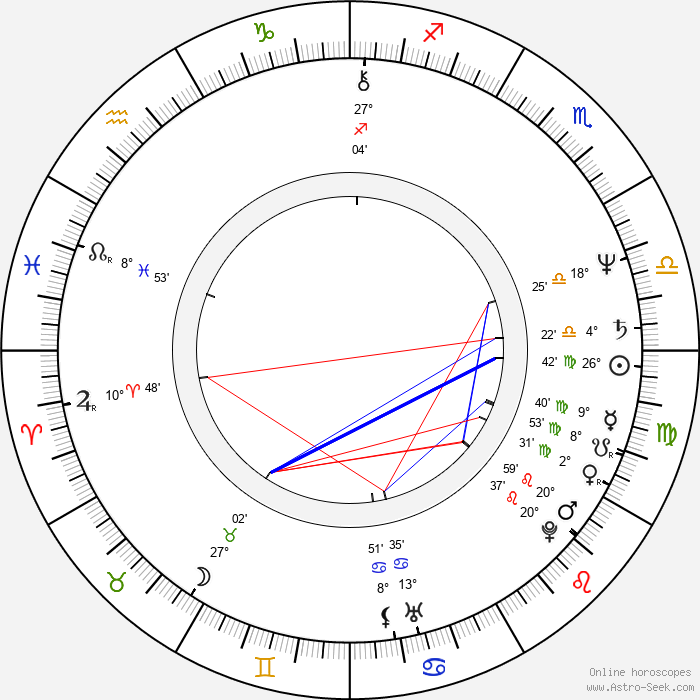 Hans-Günther Bücking - Birth horoscope chart